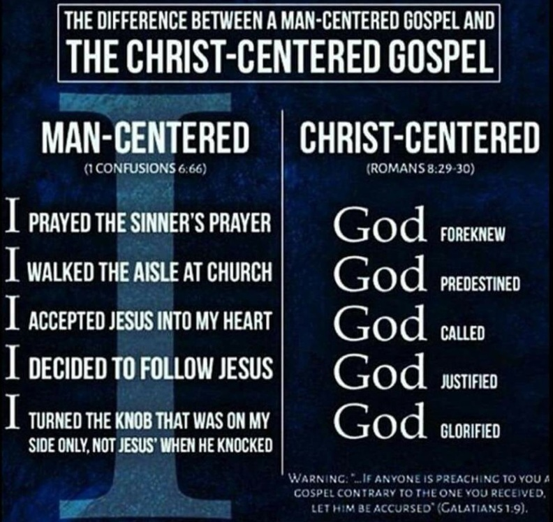 Difference Between Man Centered and God Centered Gospel