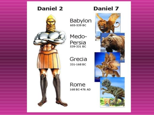 Daniel and Belshazzar visions
