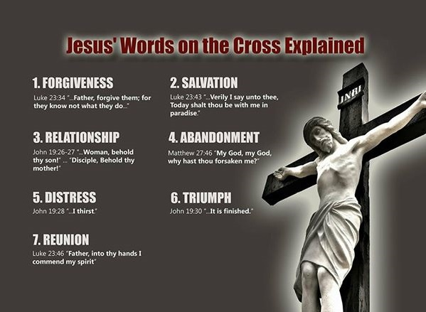 Jesus words on the cross explained