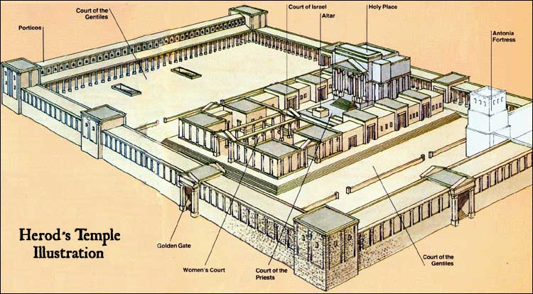 JEWISH TEMPLE ILLUSTRATION