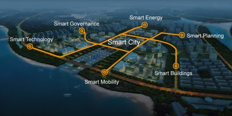 GOOGLE CREATING MARK OF THE BEAST 'SMART CITY' IN CANADA AS PILOT TEST PROJECT FOR GLOBAL APPLICATION